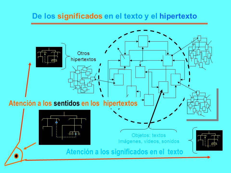 De los significados en el texto y el hipertexto Objetos: textos Imágenes, videos, sonidos Otros hipertextos Atención a los significados en el texto At