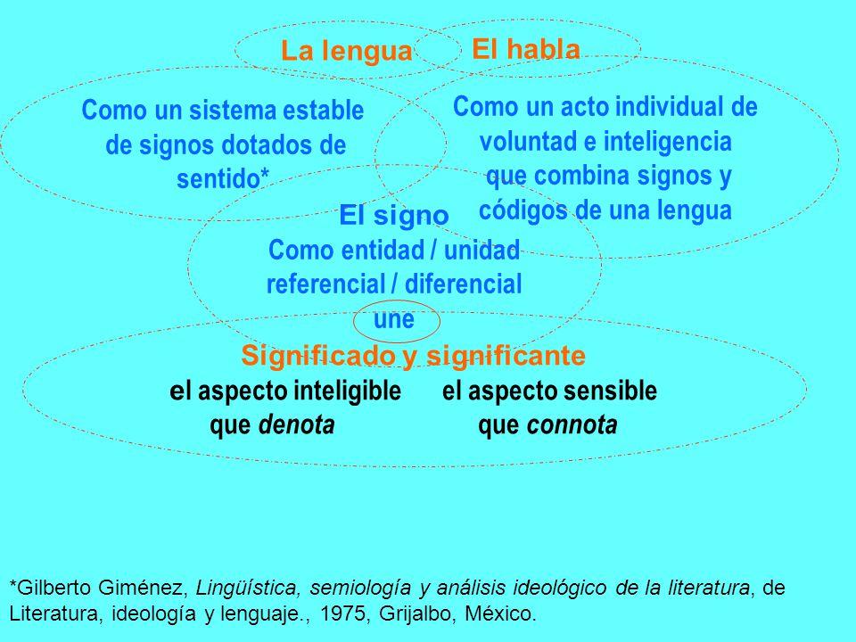 La lengua El habla Como un sistema estable de signos dotados de sentido* Como un acto individual de voluntad e inteligencia que combina signos y códig