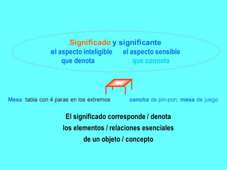 Significado y significante e l aspecto inteligible el aspecto sensible que denota que connota Mesa: tabla con 4 paras en los extremos cancha de pin-po