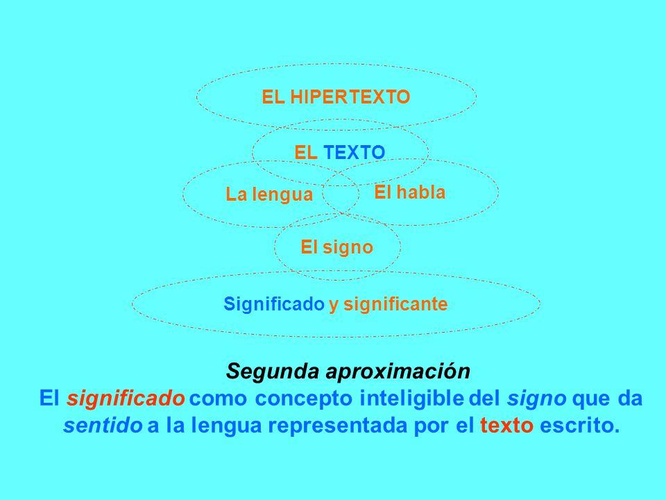 La lengua El habla El signo Significado y significante EL TEXTO EL HIPERTEXTO El significado como concepto inteligible del signo que da sentido a la l