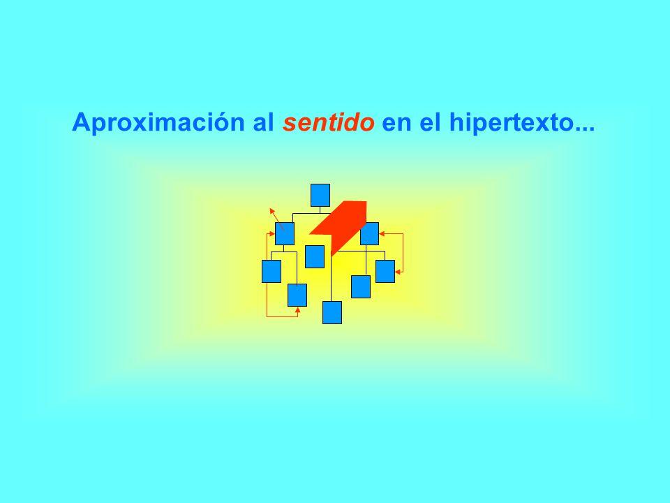Aproximación al sentido en el hipertexto...
