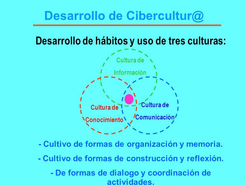 Desarrollo de Cibercultur@ Cultura de Información Cultura de Comunicación Cultura de Conocimiento Desarrollo de hábitos y uso de tres culturas: - Cult