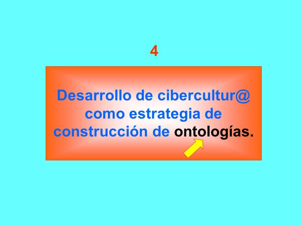 Desarrollo de cibercultur@ como estrategia de construcción de ontologías. 4