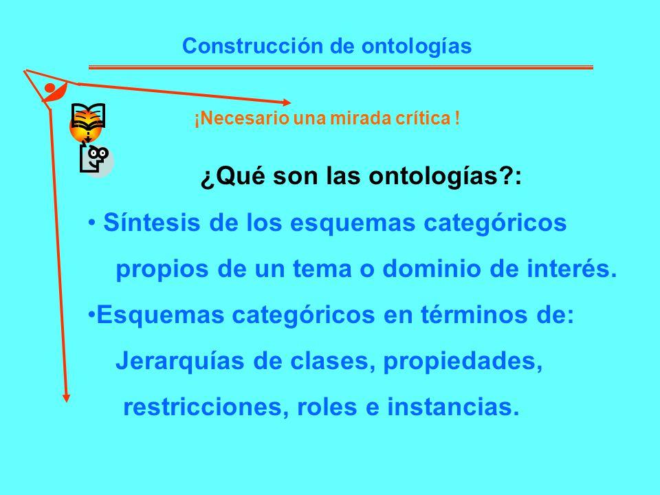 Construcción de ontologías ¡Necesario una mirada crítica ! ¿Qué son las ontologías?: Síntesis de los esquemas categóricos propios de un tema o dominio