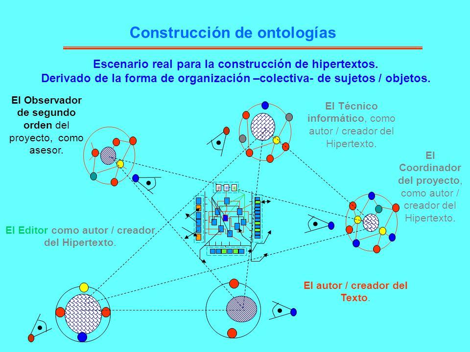 Escenario real para la construcción de hipertextos. Derivado de la forma de organización –colectiva- de sujetos / objetos. El autor / creador del Text
