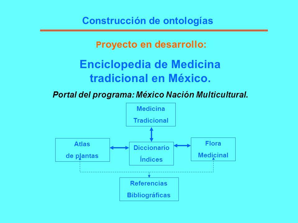 P royecto en desarrollo: Enciclopedia de Medicina tradicional en México. Portal del programa: México Nación Multicultural. Diccionario Índices Atlas d