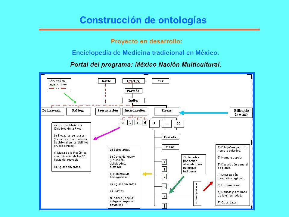 Construcción de ontologías Proyecto en desarrollo: Enciclopedia de Medicina tradicional en México. Portal del programa: México Nación Multicultural.