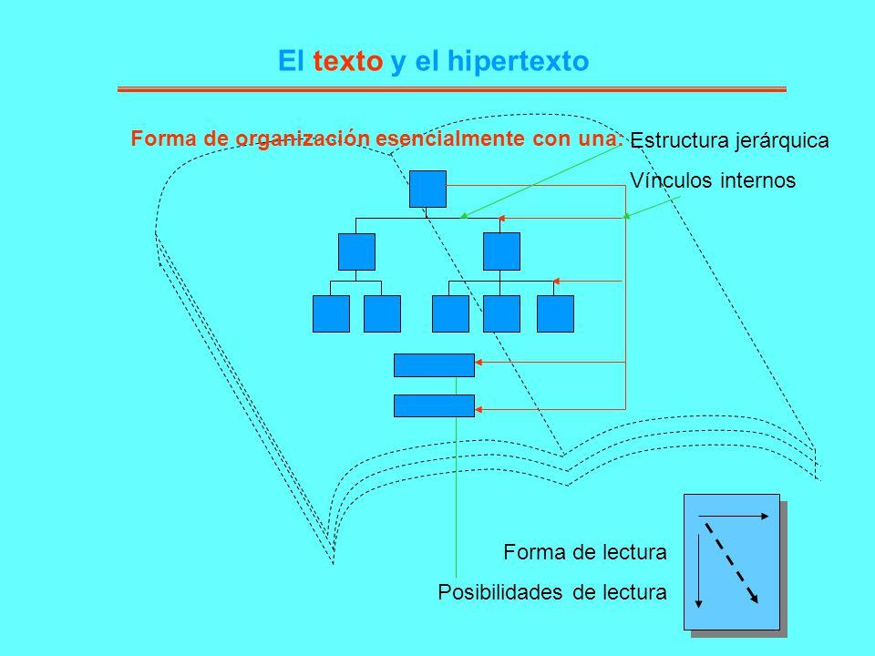 El texto y el hipertexto Estructura jerárquica Vínculos internos Forma de lectura Posibilidades de lectura Forma de organización esencialmente con una
