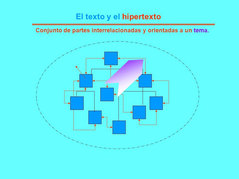 El texto y el hipertexto Conjunto de partes interrelacionadas y orientadas a un tema.