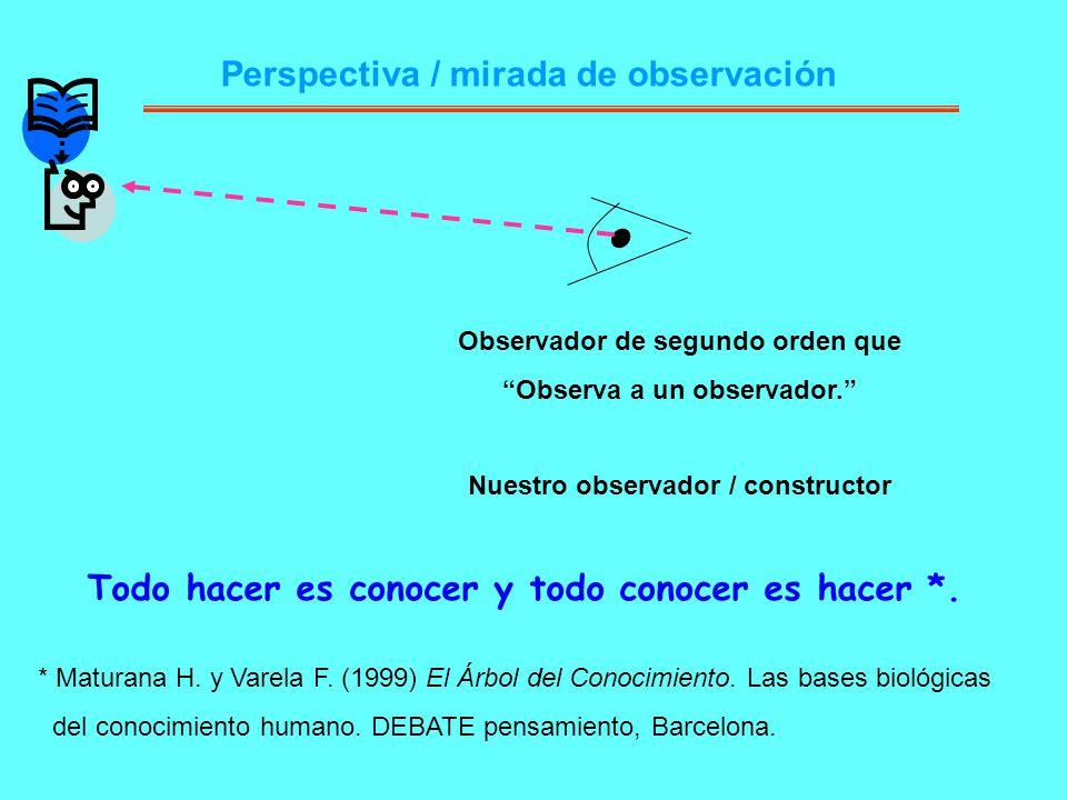 Perspectiva / mirada de observación Observador de segundo orden que Observa a un observador. Nuestro observador / constructor * Maturana H. y Varela F