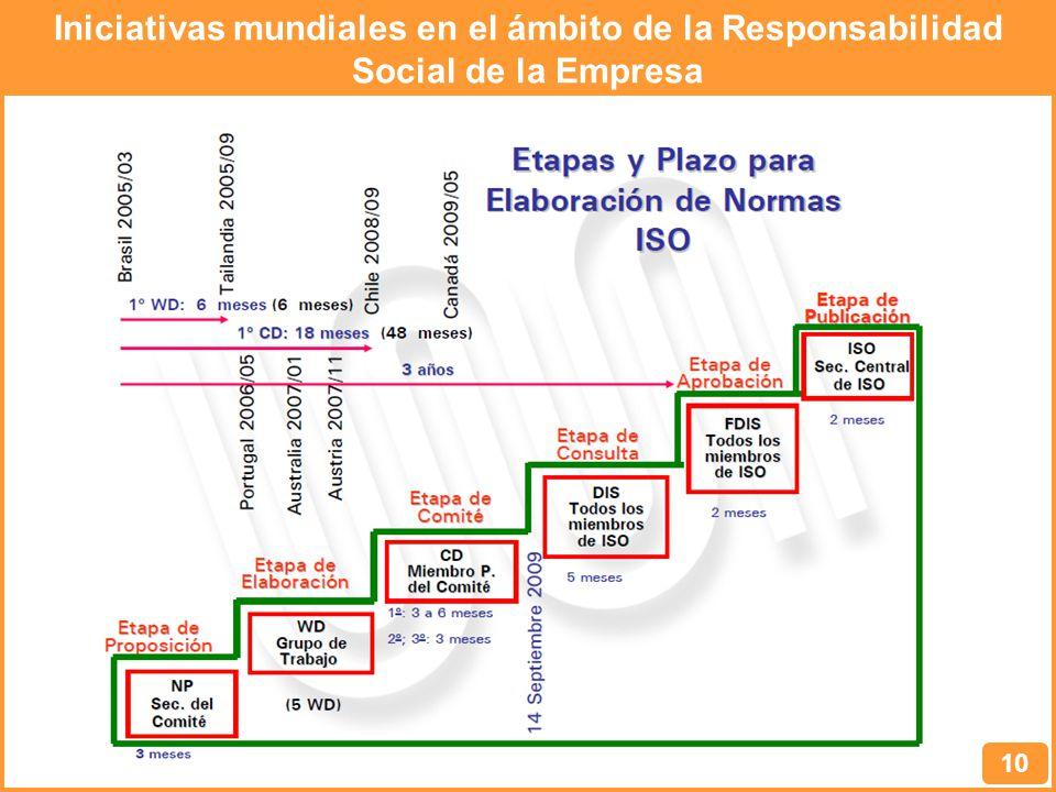Iniciativas mundiales en el ámbito de la Responsabilidad Social de la Empresa 10