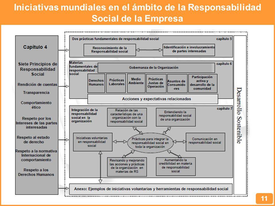 Iniciativas mundiales en el ámbito de la Responsabilidad Social de la Empresa 11