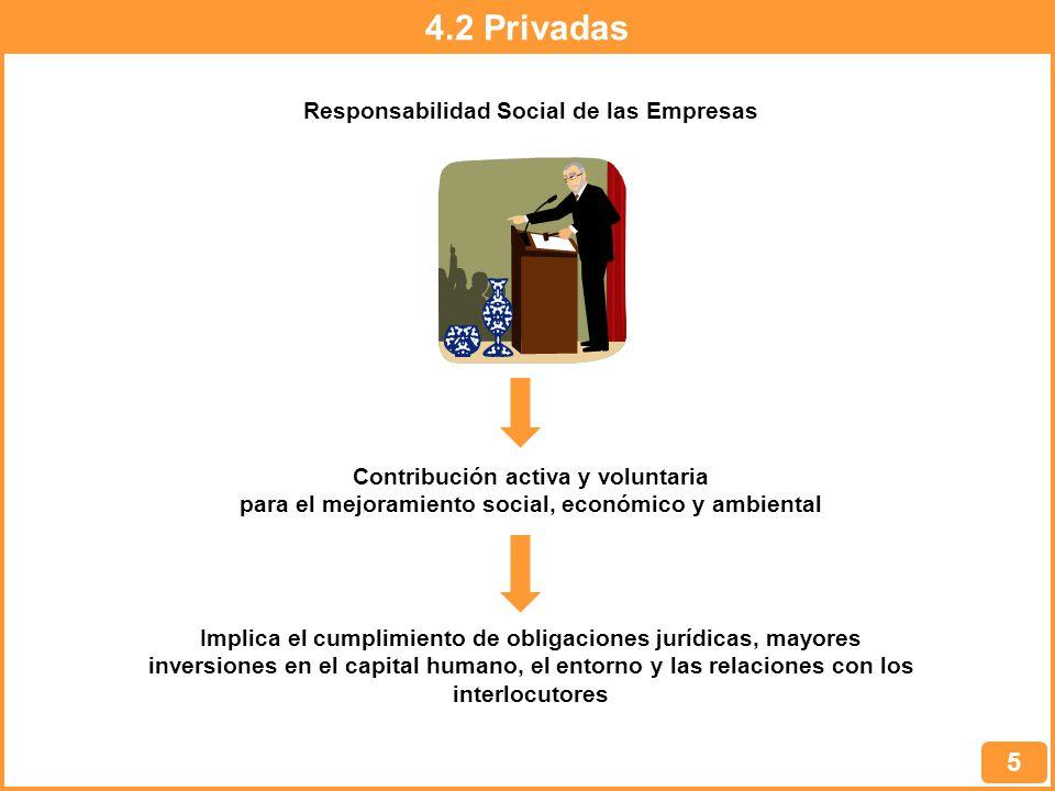 4.2 Privadas 5 Responsabilidad Social de las Empresas Contribución activa y voluntaria para el mejoramiento social, económico y ambiental Implica el cumplimiento de obligaciones jurídicas, mayores inversiones en el capital humano, el entorno y las relaciones con los interlocutores