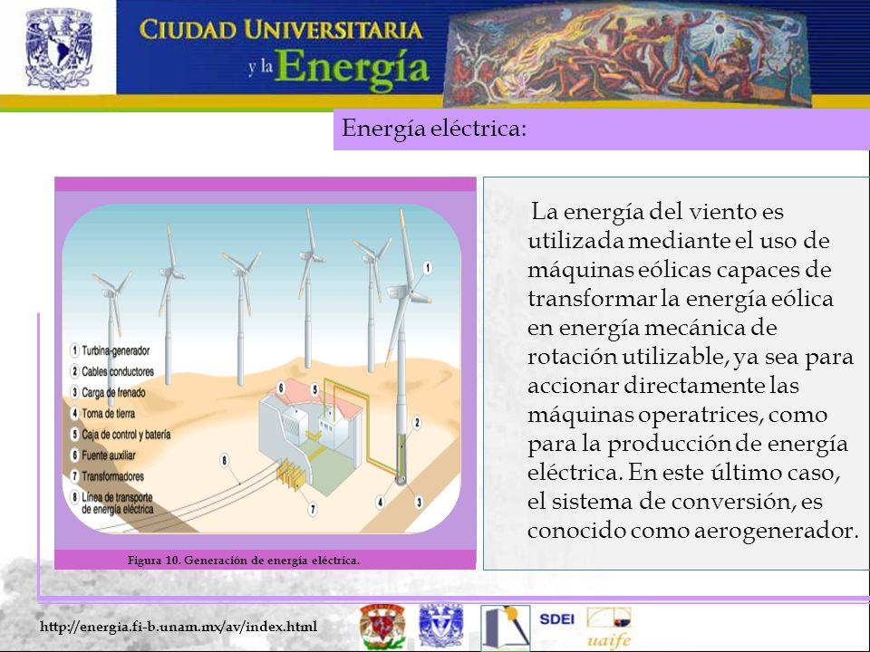 Energía eléctrica: http://energia.fi-b.unam.mx/av/index.html La energía del viento es utilizada mediante el uso de máquinas eólicas capaces de transformar la energía eólica en energía mecánica de rotación utilizable, ya sea para accionar directamente las máquinas operatrices, como para la producción de energía eléctrica.