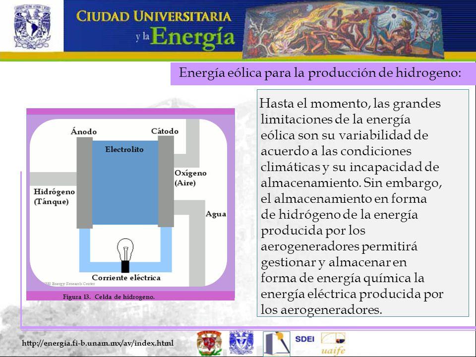 Energía eólica para la producción de hidrogeno: http://energia.fi-b.unam.mx/av/index.html Hasta el momento, las grandes limitaciones de la energía eólica son su variabilidad de acuerdo a las condiciones climáticas y su incapacidad de almacenamiento.