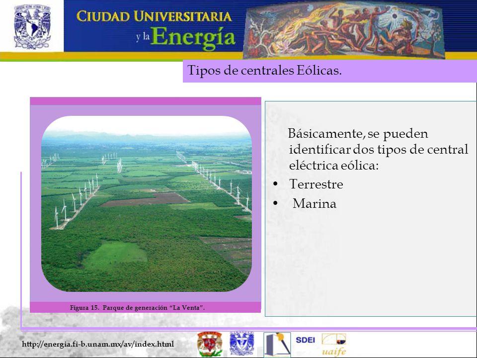 Tipos de centrales Eólicas. http://energia.fi-b.unam.mx/av/index.html Básicamente, se pueden identificar dos tipos de central eléctrica eólica: Terres