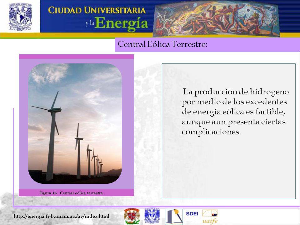 Central Eólica Terrestre: http://energia.fi-b.unam.mx/av/index.html La producción de hidrogeno por medio de los excedentes de energía eólica es factible, aunque aun presenta ciertas complicaciones.