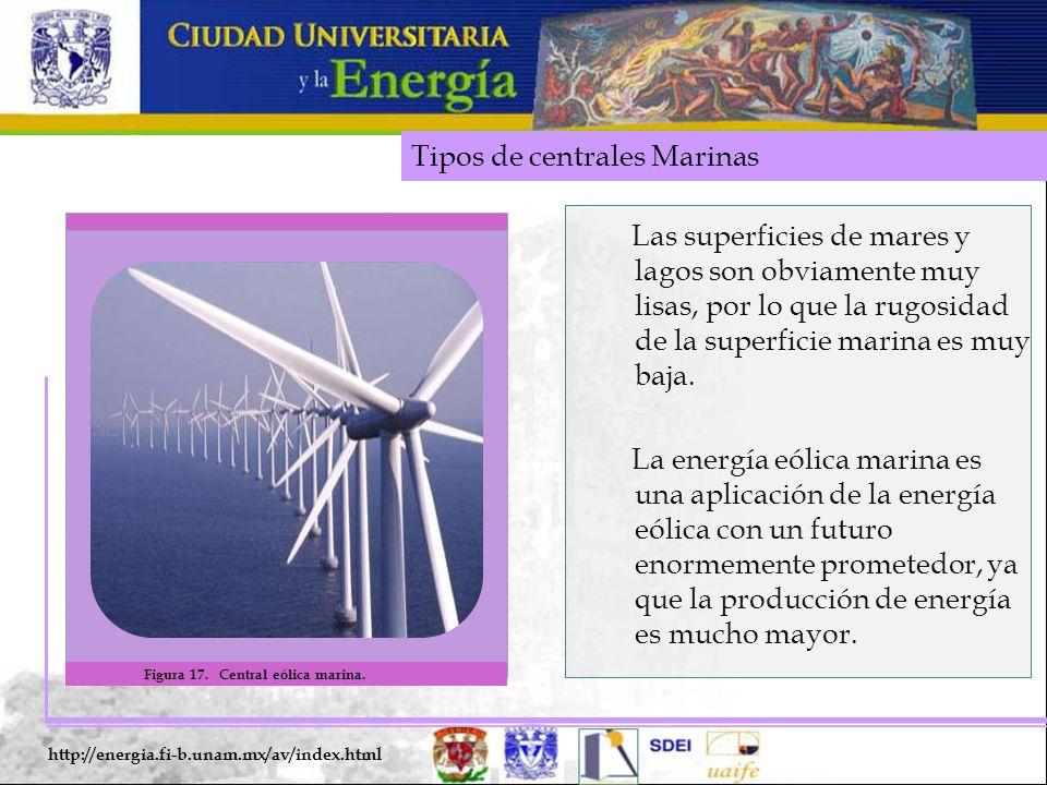 Tipos de centrales Marinas http://energia.fi-b.unam.mx/av/index.html Las superficies de mares y lagos son obviamente muy lisas, por lo que la rugosidad de la superficie marina es muy baja.