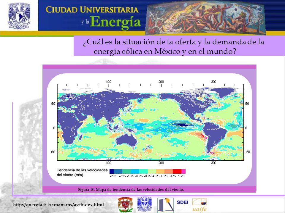 ¿Cuál es la situación de la oferta y la demanda de la energía eólica en México y en el mundo? http://energia.fi-b.unam.mx/av/index.html Figura l8. Map