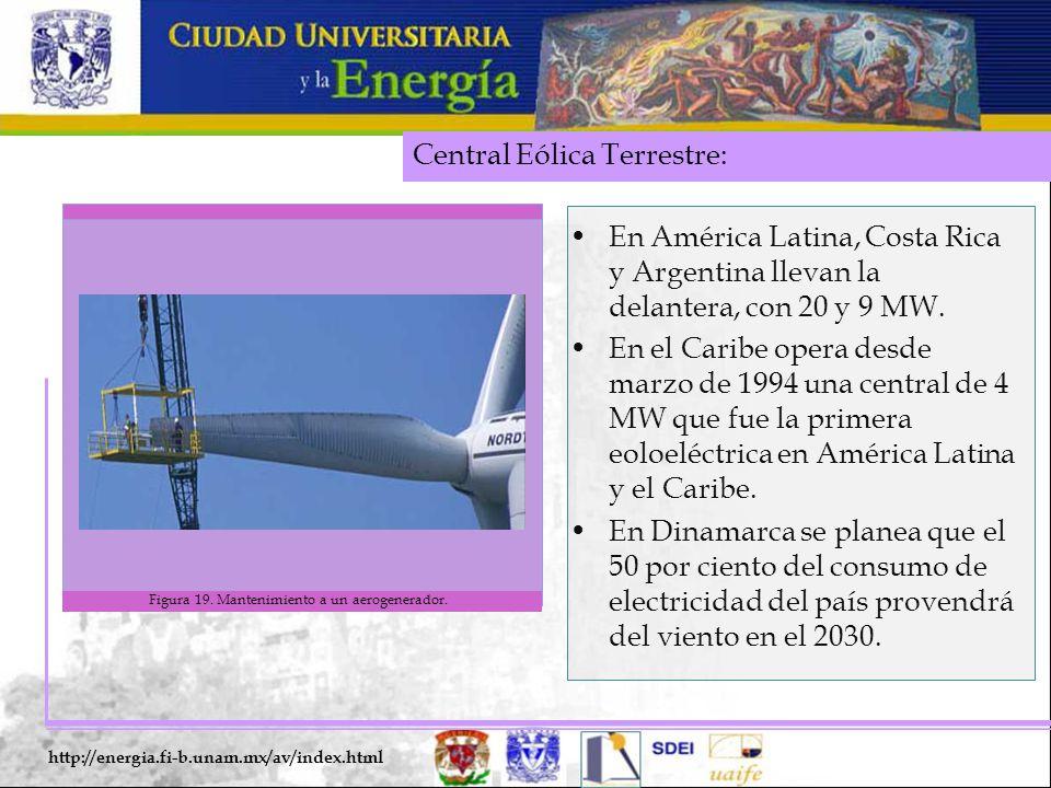 Central Eólica Terrestre: http://energia.fi-b.unam.mx/av/index.html En América Latina, Costa Rica y Argentina llevan la delantera, con 20 y 9 MW.