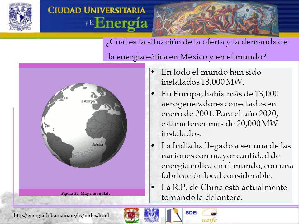 ¿Cuál es la situación de la oferta y la demanda de la energía eólica en México y en el mundo? http://energia.fi-b.unam.mx/av/index.html En todo el mun