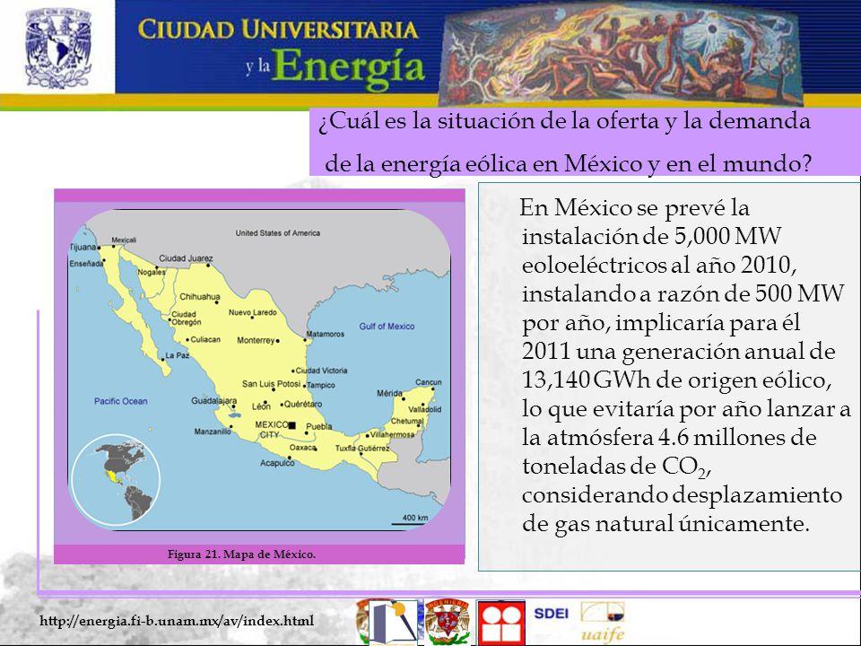 ¿Cuál es la situación de la oferta y la demanda de la energía eólica en México y en el mundo? http://energia.fi-b.unam.mx/av/index.html En México se p