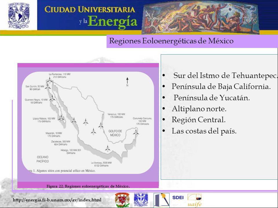 Regiones Eoloenergéticas de México http://energia.fi-b.unam.mx/av/index.html Sur del Istmo de Tehuantepec. Península de Baja California. Península de