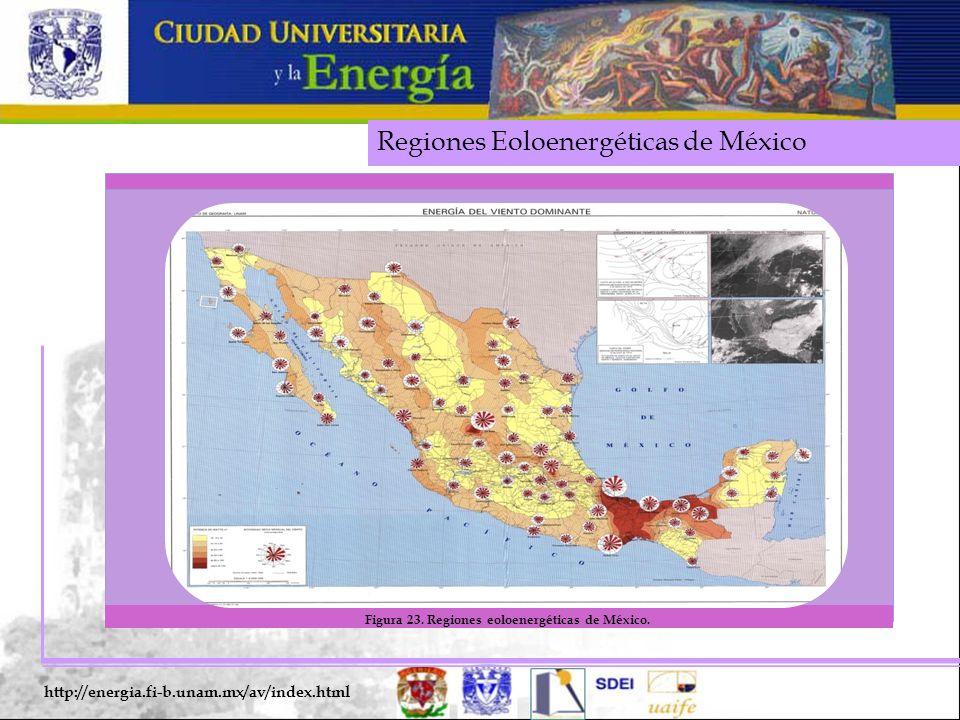 Regiones Eoloenergéticas de México http://energia.fi-b.unam.mx/av/index.html Figura 23. Regiones eoloenergéticas de México.