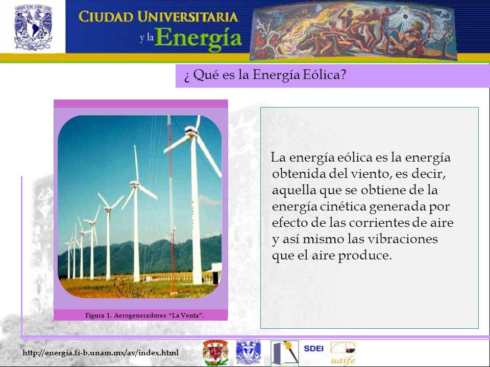 ¿ Qué es la Energía Eólica? http://energia.fi-b.unam.mx/av/index.html La energía eólica es la energía obtenida del viento, es decir, aquella que se ob