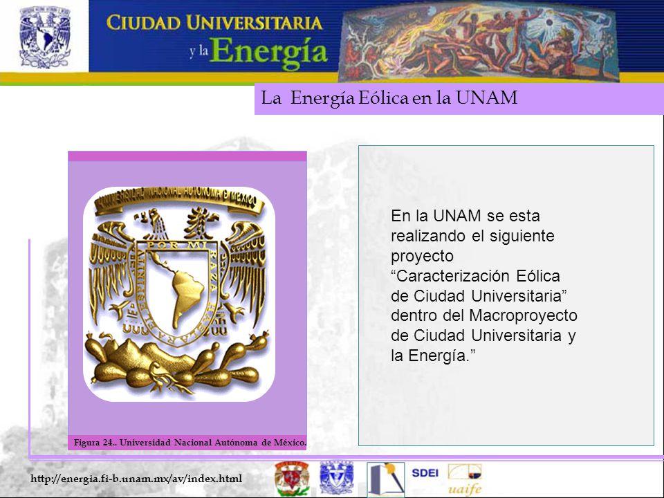 La Energía Eólica en la UNAM http://energia.fi-b.unam.mx/av/index.html Figura 24.. Universidad Nacional Autónoma de México. En la UNAM se esta realiza