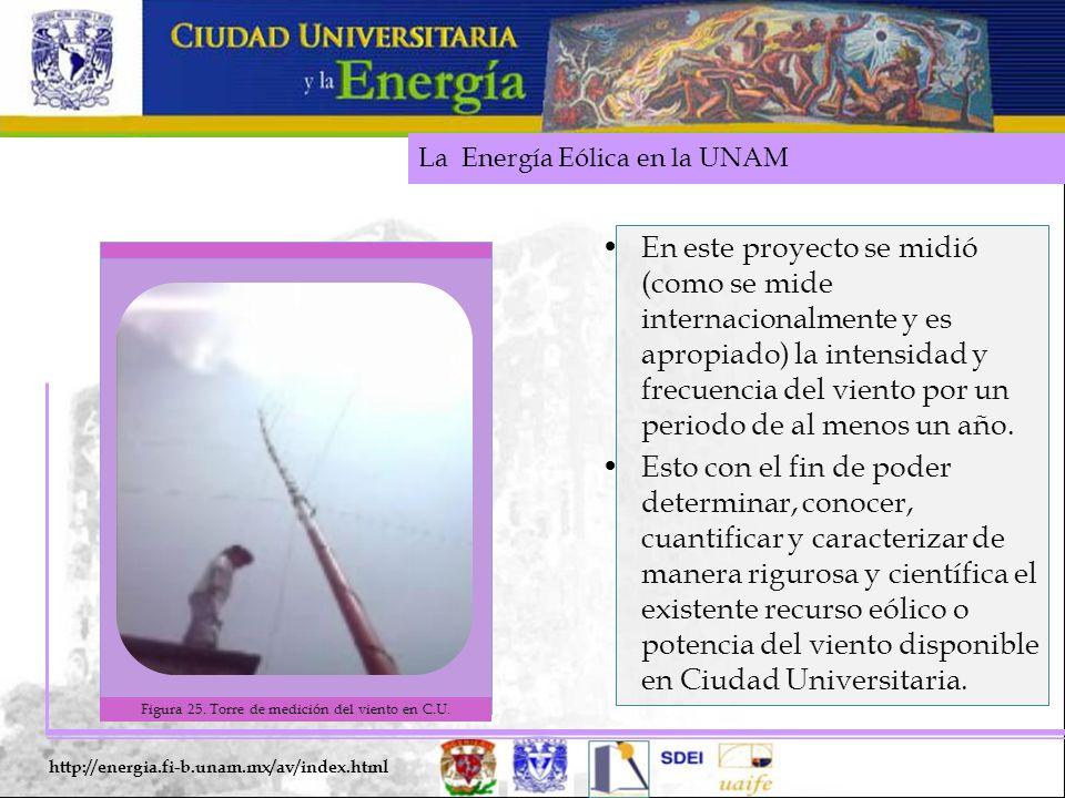 La Energía Eólica en la UNAM http://energia.fi-b.unam.mx/av/index.html En este proyecto se midió (como se mide internacionalmente y es apropiado) la intensidad y frecuencia del viento por un periodo de al menos un año.