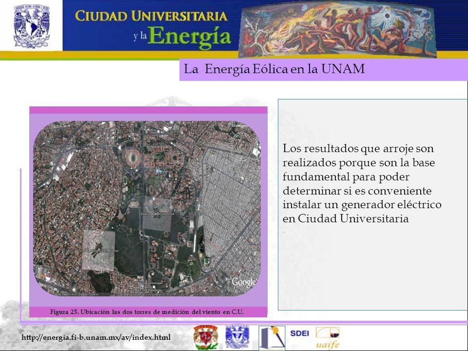 La Energía Eólica en la UNAM Los resultados que arroje son realizados porque son la base fundamental para poder determinar si es conveniente instalar un generador eléctrico en Ciudad Universitaria.