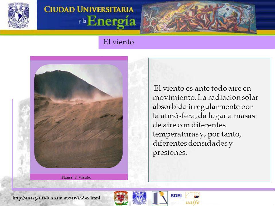 El viento http://energia.fi-b.unam.mx/av/index.html El viento es ante todo aire en movimiento.