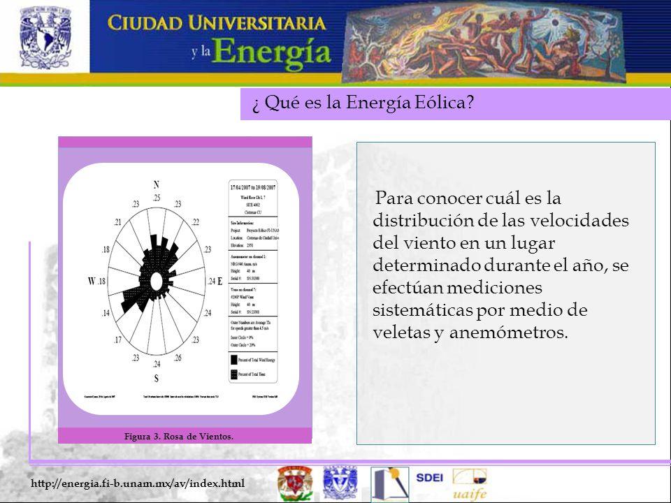 ¿ Qué es la Energía Eólica? http://energia.fi-b.unam.mx/av/index.html Para conocer cuál es la distribución de las velocidades del viento en un lugar d