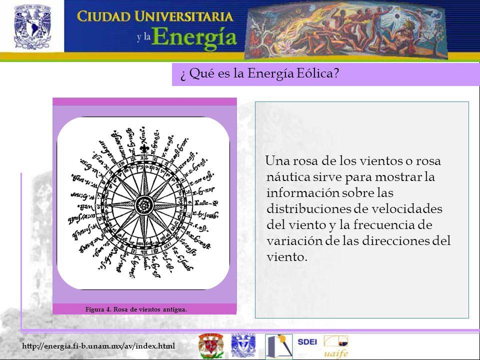 Regiones Eoloenergéticas de México http://energia.fi-b.unam.mx/av/index.html Figura 23.