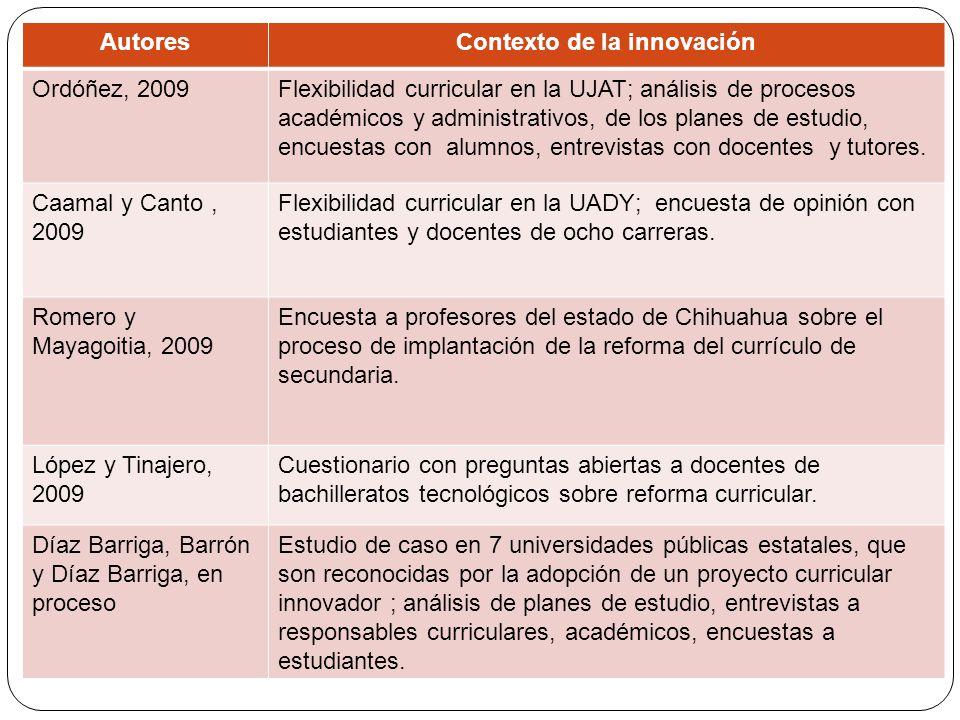 AutoresContexto de la innovación Ordóñez, 2009Flexibilidad curricular en la UJAT; análisis de procesos académicos y administrativos, de los planes de