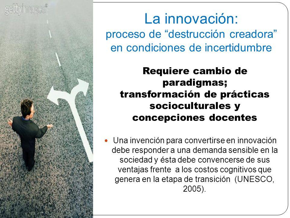 La innovación: proceso de destrucción creadora en condiciones de incertidumbre Una invención para convertirse en innovación debe responder a una deman