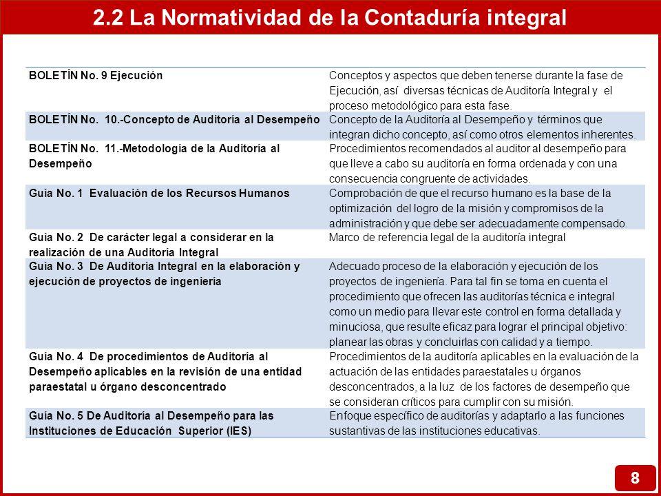 2.2 La Normatividad de la Contaduría integral 8 BOLETÍN No. 9 Ejecución Conceptos y aspectos que deben tenerse durante la fase de Ejecución, así diver