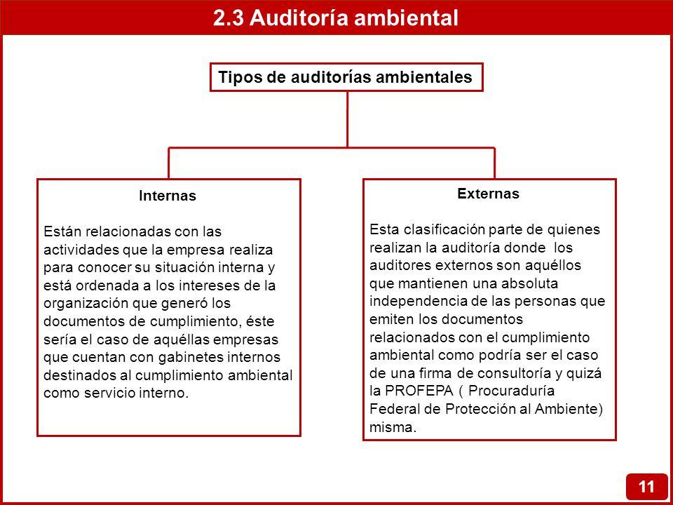 2.3 Auditoría ambiental 11 Tipos de auditorías ambientales Internas Están relacionadas con las actividades que la empresa realiza para conocer su situ
