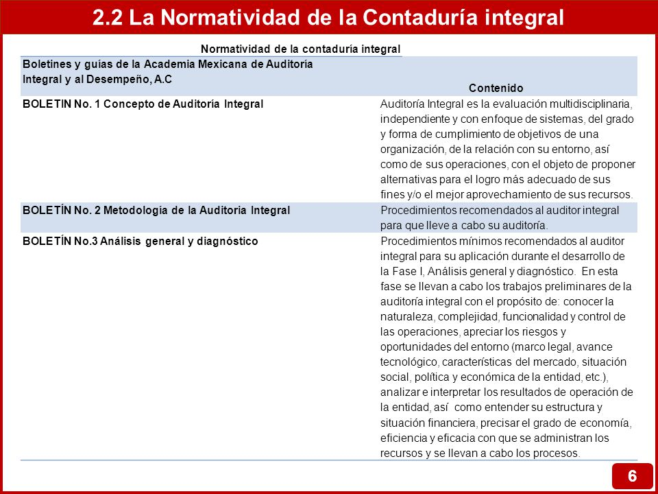 2.2 La Normatividad de la Contaduría integral 7 BOLETÍN No.4 Informe de Auditoría Integral Estructura y contenido mínimo en la presentación de los resultados de la auditoría integral.