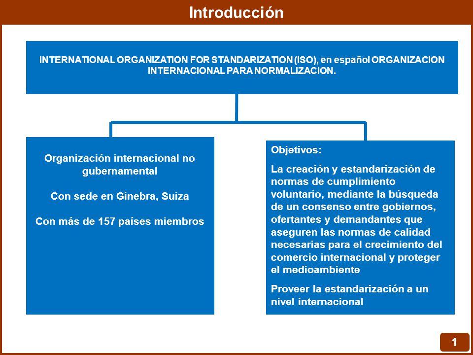 Introducción 1 INTERNATIONAL ORGANIZATION FOR STANDARIZATION (ISO), en español ORGANIZACION INTERNACIONAL PARA NORMALIZACION.