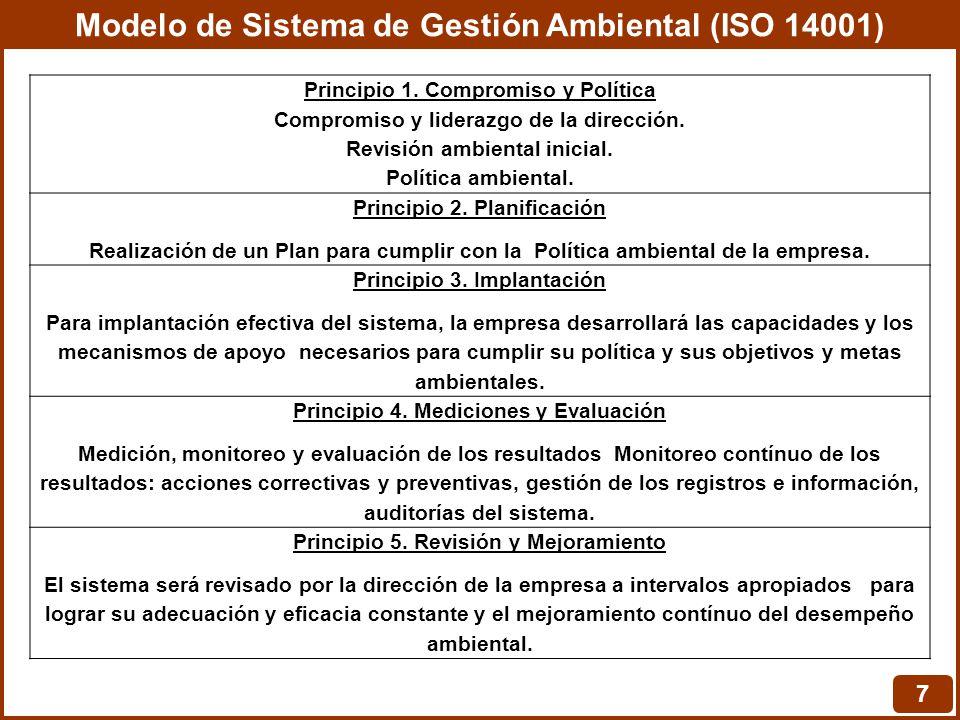 Modelo de Sistema de Gestión Ambiental (ISO 14001) 7 Principio 1. Compromiso y Política Compromiso y liderazgo de la dirección. Revisión ambiental ini