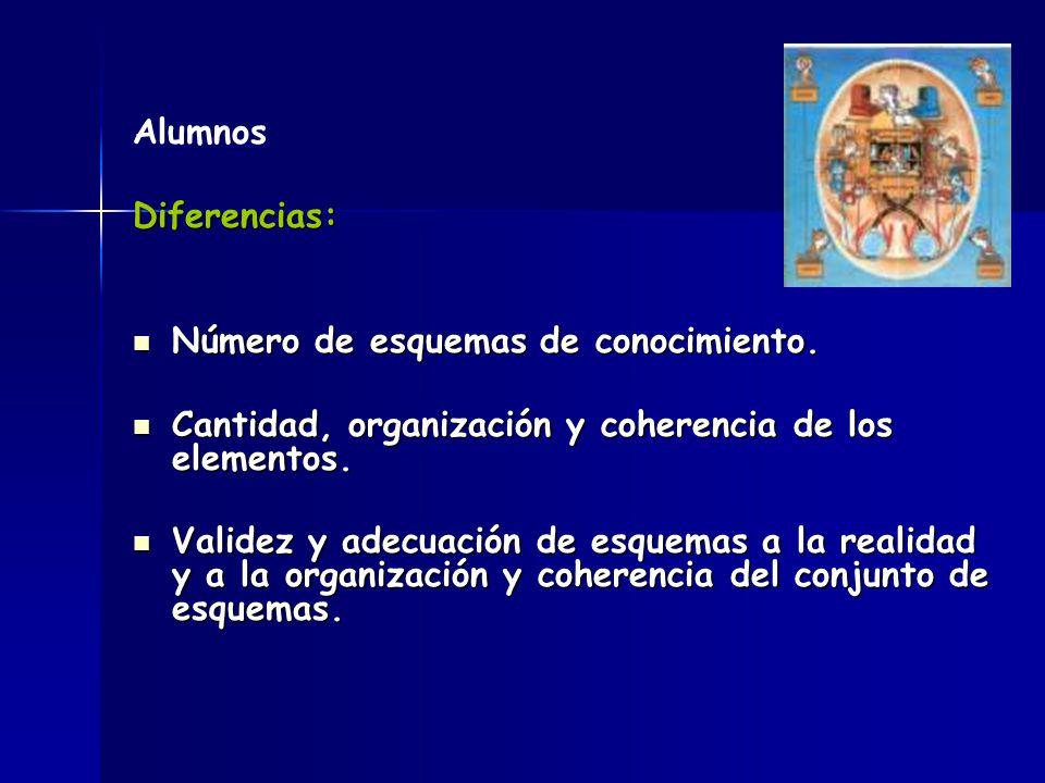 AlumnosDiferencias: Número de esquemas de conocimiento. Número de esquemas de conocimiento. Cantidad, organización y coherencia de los elementos. Cant