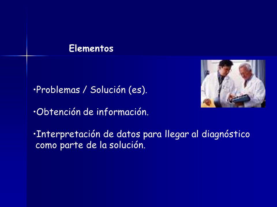 Elementos Problemas / Solución (es). Obtención de información. Interpretación de datos para llegar al diagnóstico como parte de la solución.