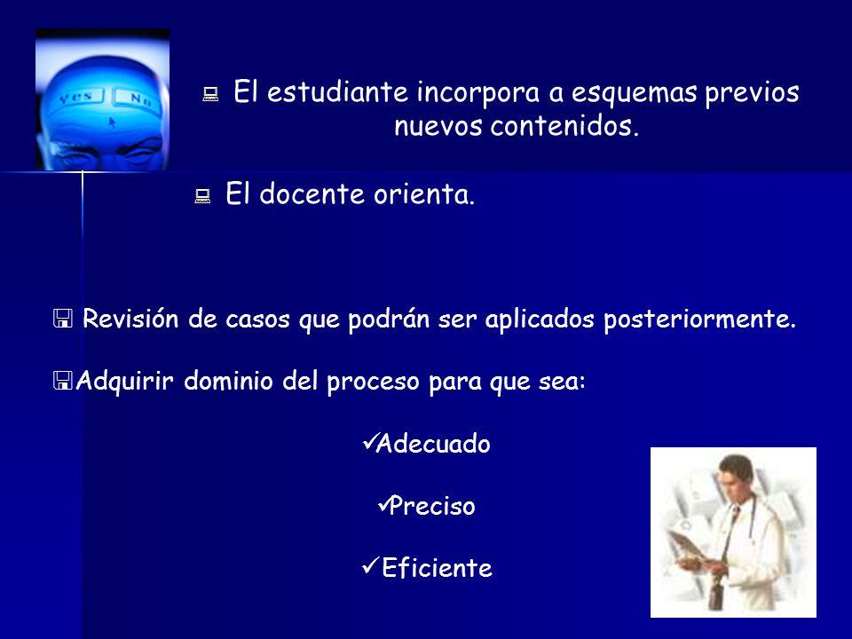 El estudiante incorpora a esquemas previos nuevos contenidos. El docente orienta. Revisión de casos que podrán ser aplicados posteriormente. Adquirir