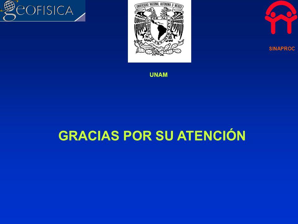 SINAPROC UNAM GRACIAS POR SU ATENCIÓN