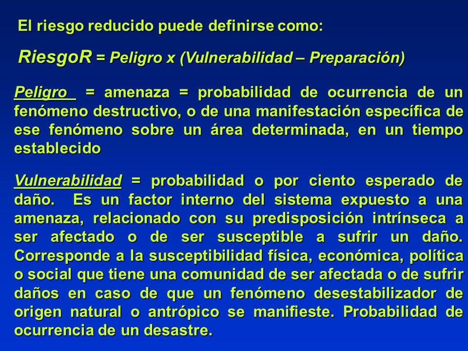 El riesgo reducido puede definirse como: RiesgoR = Peligro x (Vulnerabilidad – Preparación) Peligro = amenaza = probabilidad de ocurrencia de un fenóm