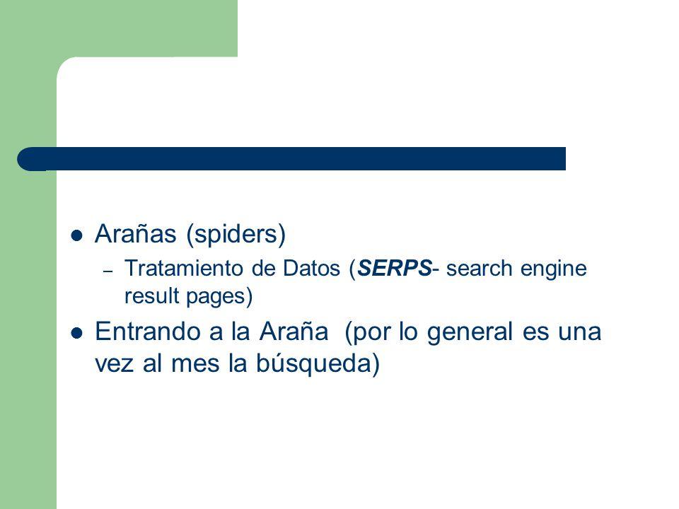 Arañas (spiders) – Tratamiento de Datos (SERPS- search engine result pages) Entrando a la Araña (por lo general es una vez al mes la búsqueda)
