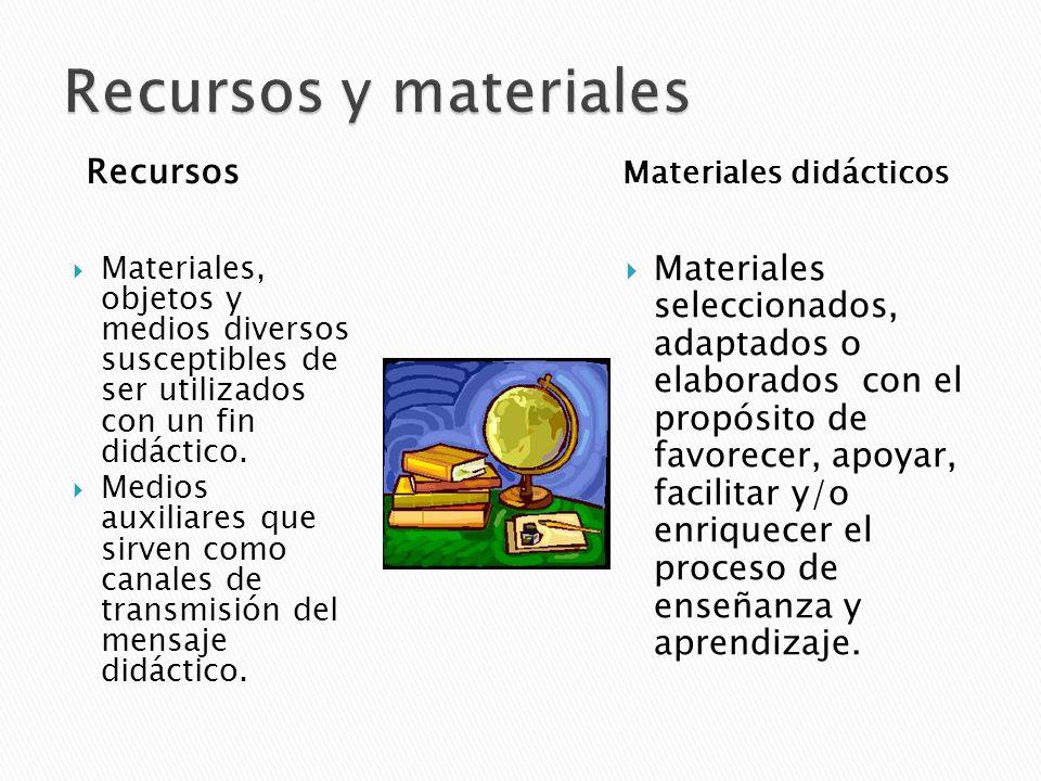 Recursos Materiales didácticos Materiales, objetos y medios diversos susceptibles de ser utilizados con un fin didáctico. Medios auxiliares que sirven