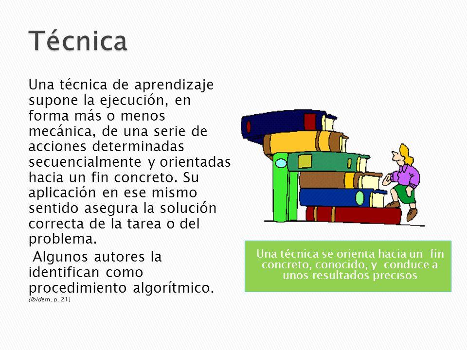 El niño nos revela quién es y lo que necesita: María Montessori Implica la realización de una sucesión de acciones ordenadas que engloba actuaciones, concepciones, técnicas y procedimientos complejos.
